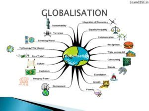 Research paper on globalization - Great College Essay
